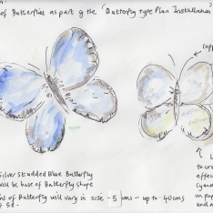 The Butterfly Type Plan